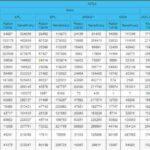 NFSA Assam Ration Card List 2021 BPL/APL Status Village Wise